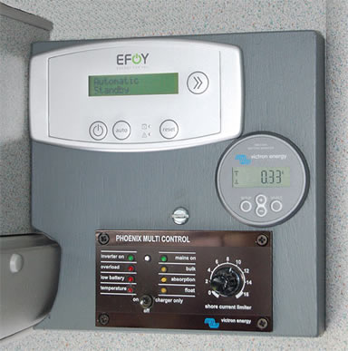 Efoy control panel with Victron